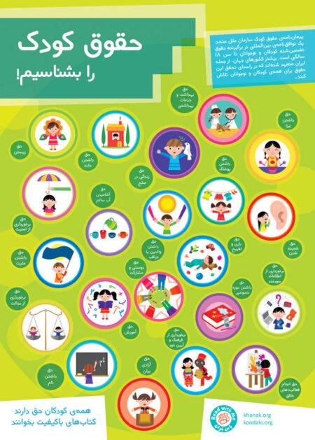 پوستر حقوق کودک