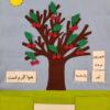 پوستر شناخت فصل و آب و هوا